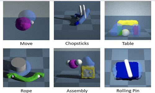 The kinds of tasks PlasticineLab uses to make robot learning more intuitive.
